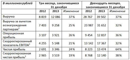 Yandex_fin.jpg